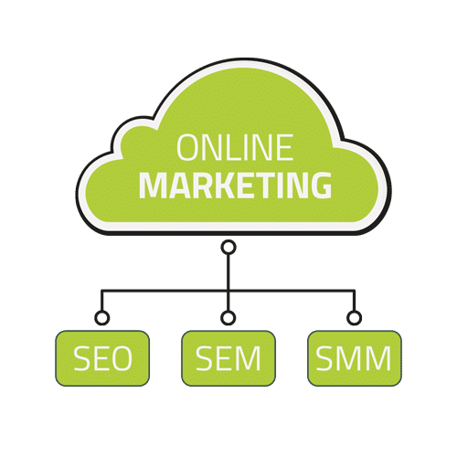 Sem Strategies - 3 Search Engine Marketing Tips To Be Able To Increase Visitors To Your Website