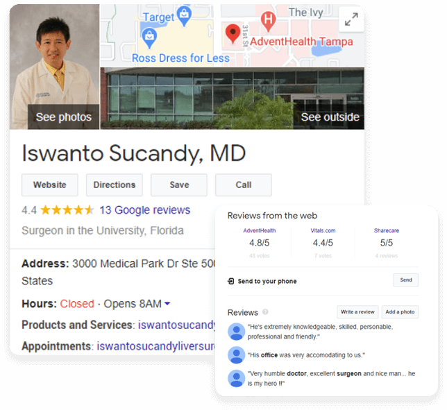 Dr Iswanto Sucandy GMB