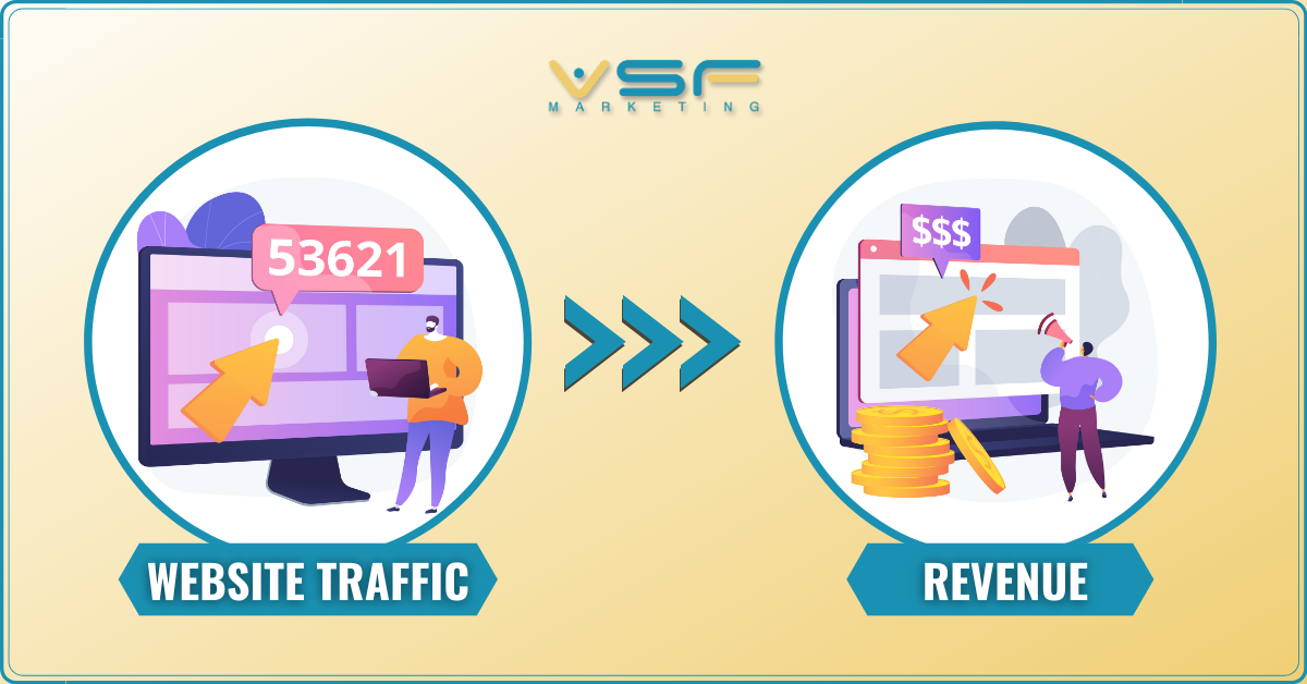 """Featured image for """"How to Convert Website Traffic into Business Revenue?"""""""